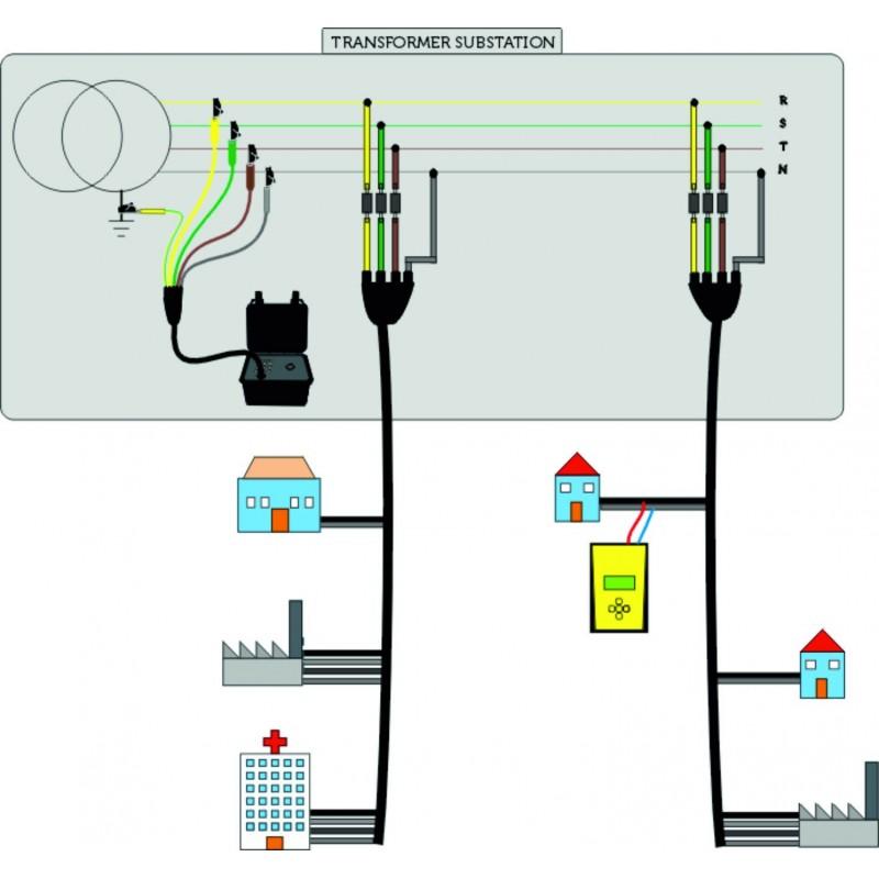 Identificador  fases de BT en tension Ariadna IF3 - 2
