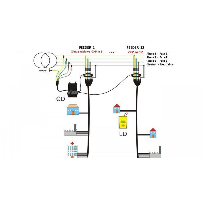 Identificador de Líneas y Fases de BT Ariadna ILF12 - 3