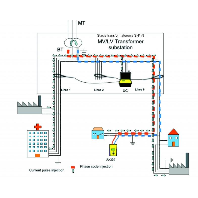 Identificador de Líneas y Fases de BT ARIADNA   ILF6 - 2