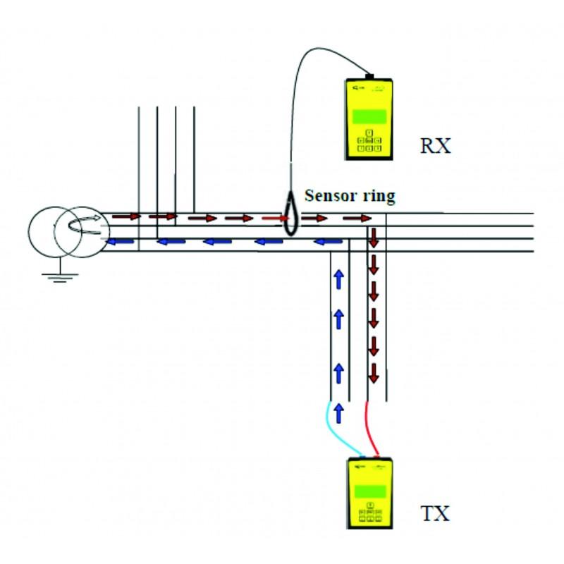 Identificador de cables  ARIADNA   IC1G - 2