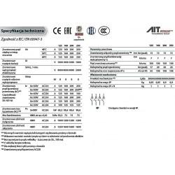 Rozłącznik izolacyjny 3-bieg.  200A /400V /  AC22B